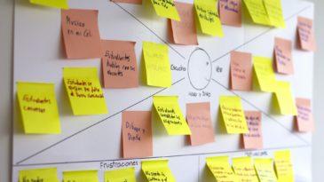Mapa de empatia: o que é, qual sua importância e como criá-lo?